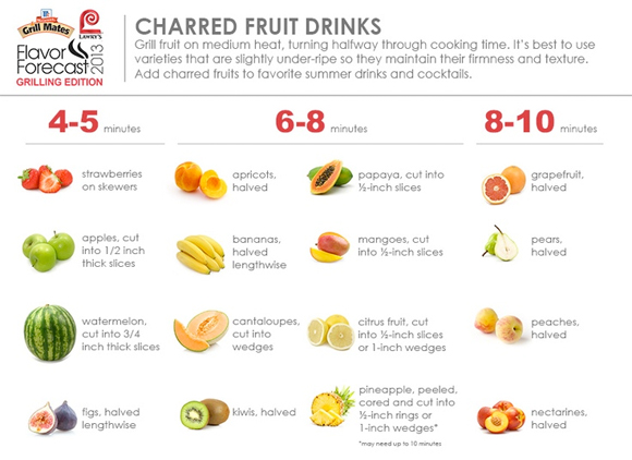 More ideas for charred fruit drinks from McCormick